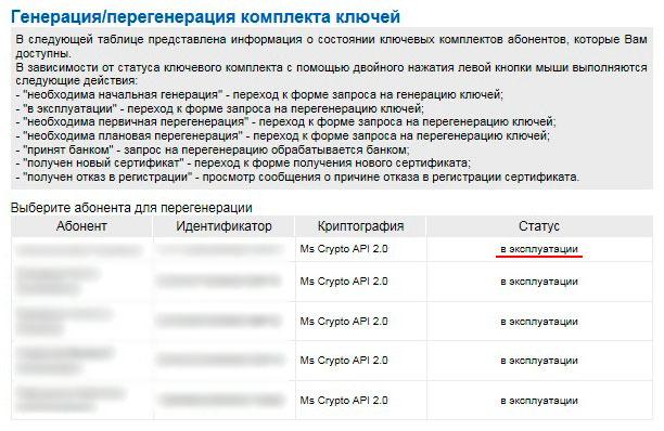 Россельхозбанк сертификаты в эксплуатации