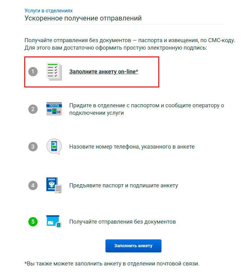 Электронная подпись Почты России